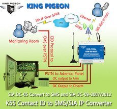 GSM Communicator (Ademco Contact ID to SIA IP Converter)